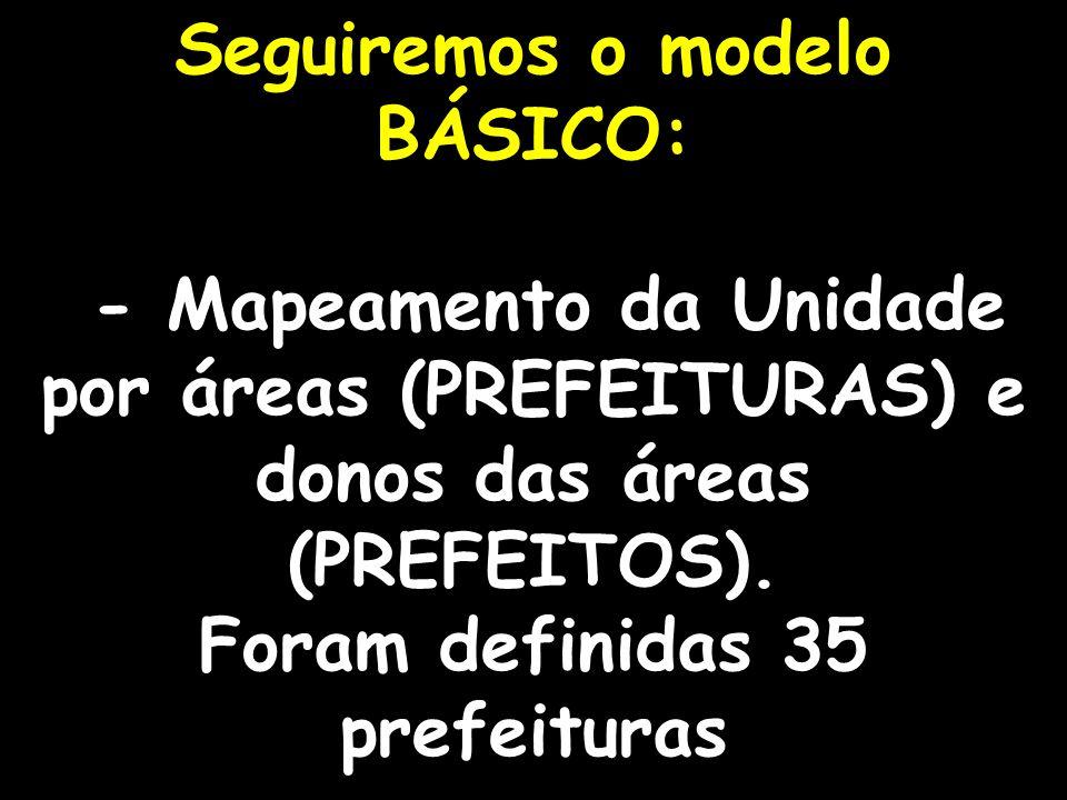 Seguiremos o modelo BÁSICO: Foram definidas 35 prefeituras