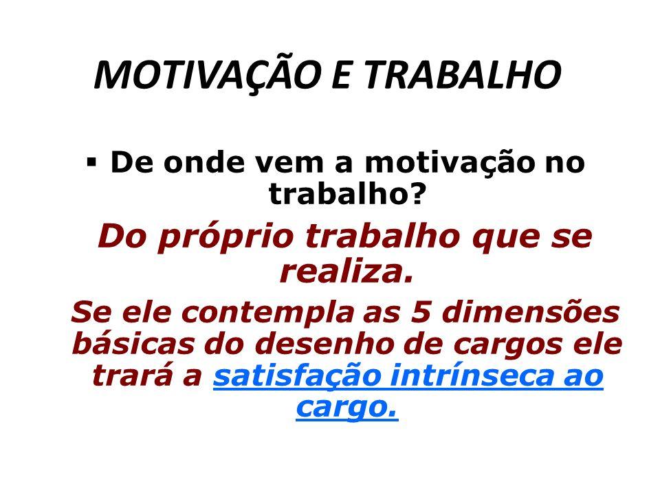 MOTIVAÇÃO E TRABALHO De onde vem a motivação no trabalho