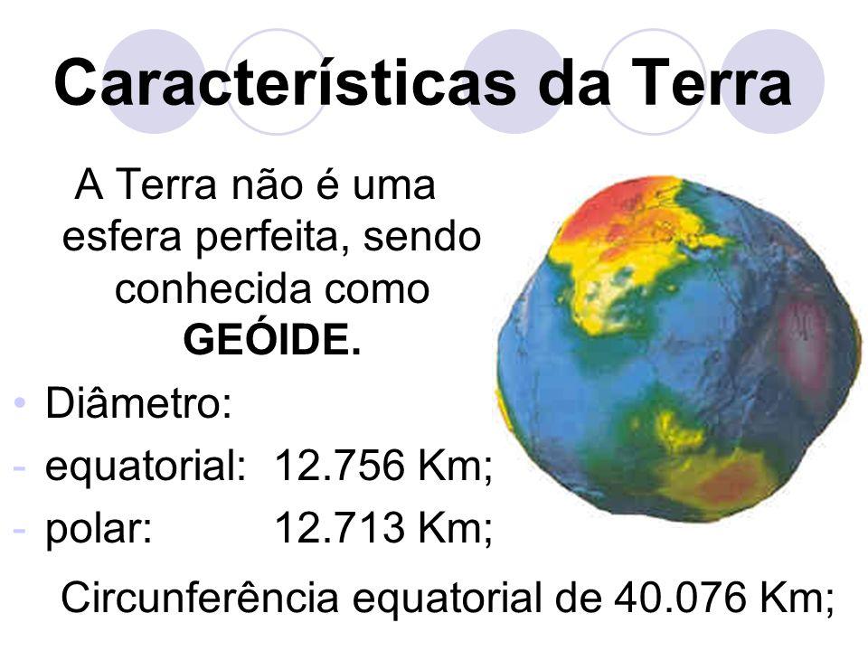 Características da Terra