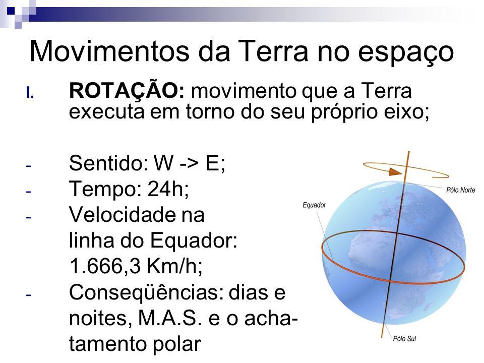 Movimentos da Terra no espaço