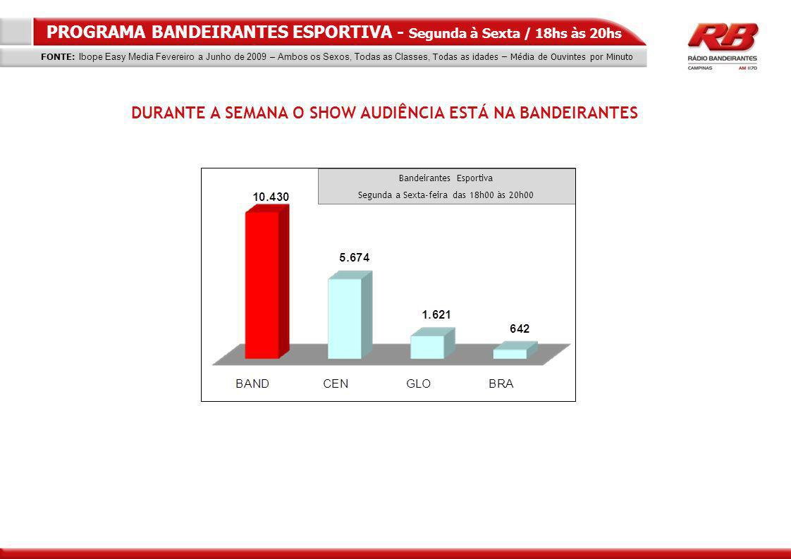 PROGRAMA BANDEIRANTES ESPORTIVA - Segunda à Sexta / 18hs às 20hs