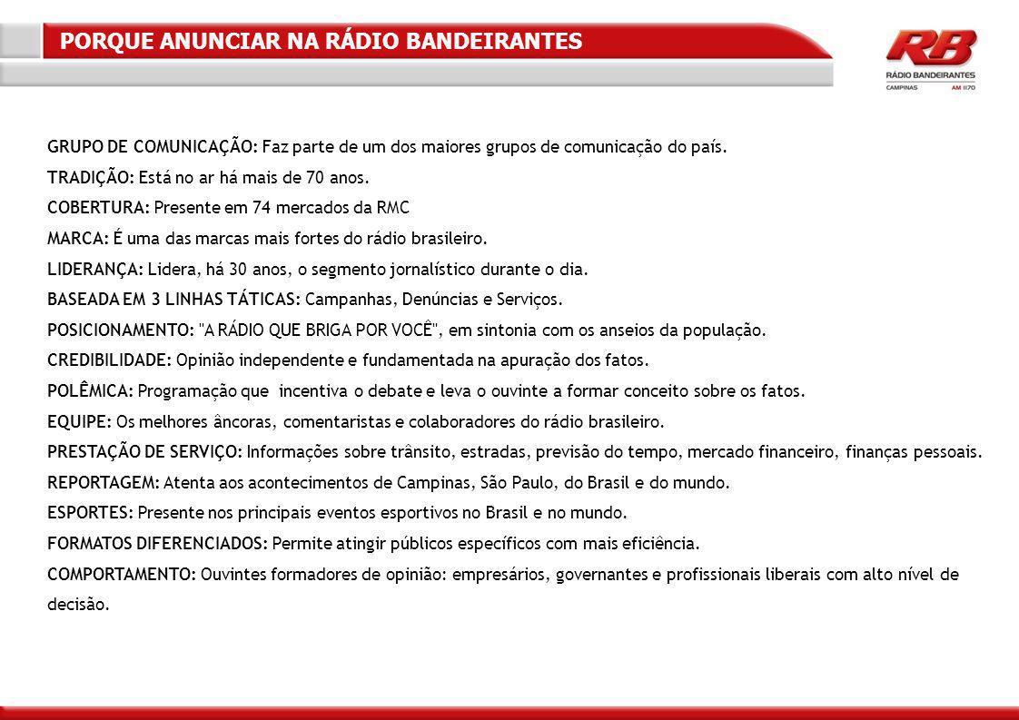 PORQUE ANUNCIAR NA RÁDIO BANDEIRANTES