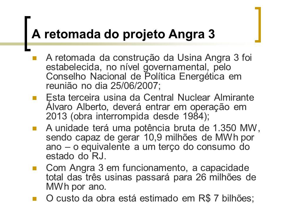 A retomada do projeto Angra 3