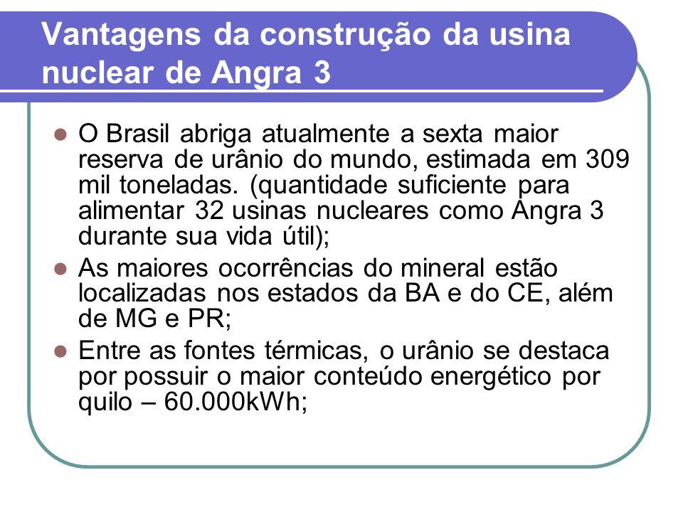 Vantagens da construção da usina nuclear de Angra 3