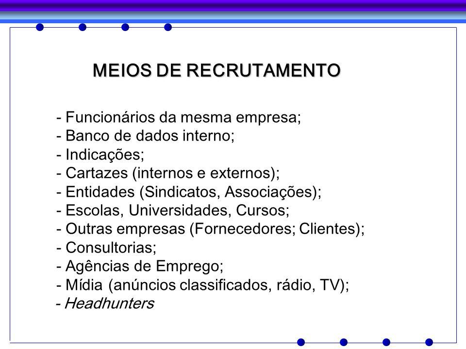 MEIOS DE RECRUTAMENTO - Funcionários da mesma empresa;