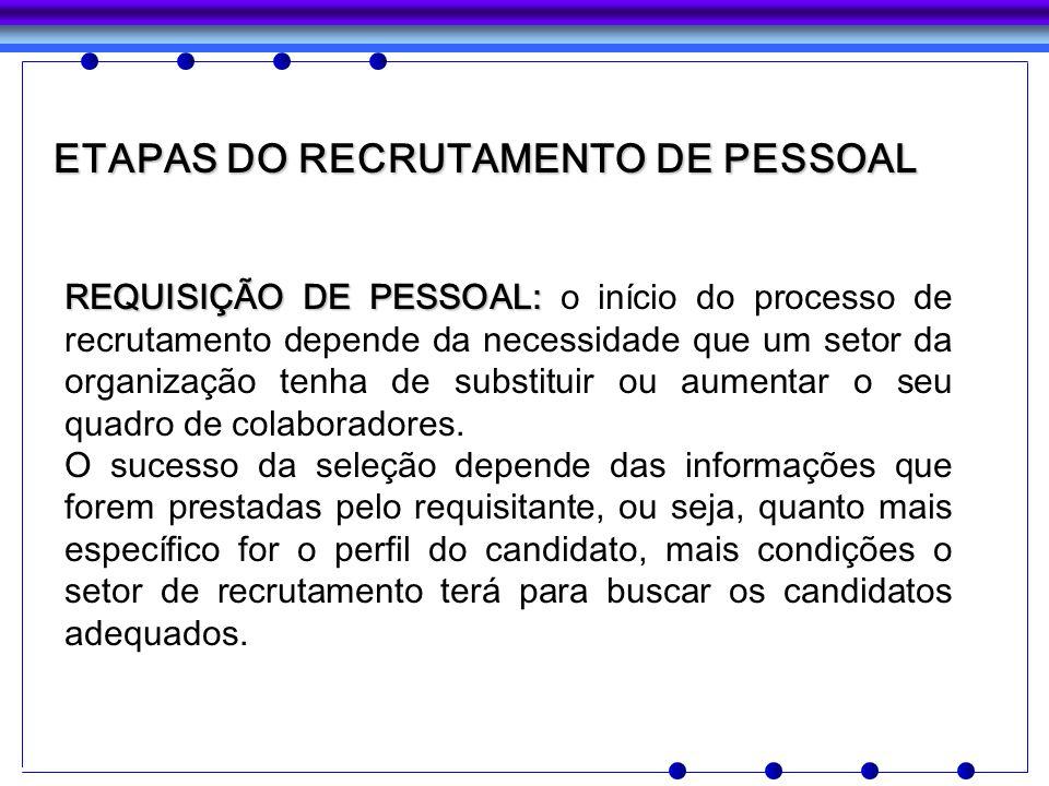 ETAPAS DO RECRUTAMENTO DE PESSOAL