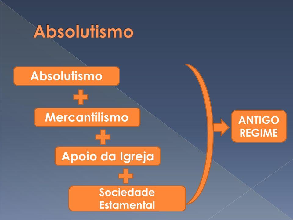 Absolutismo Absolutismo Mercantilismo Apoio da Igreja ANTIGO REGIME