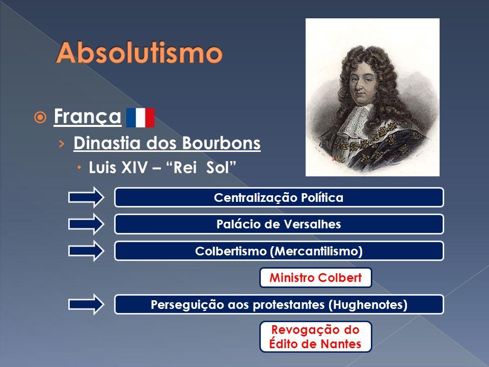 Absolutismo França Dinastia dos Bourbons Luis XIV – Rei Sol