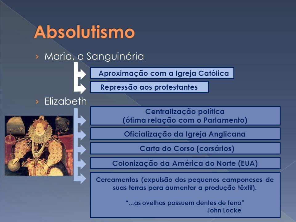 Absolutismo Maria, a Sanguinária Elizabeth