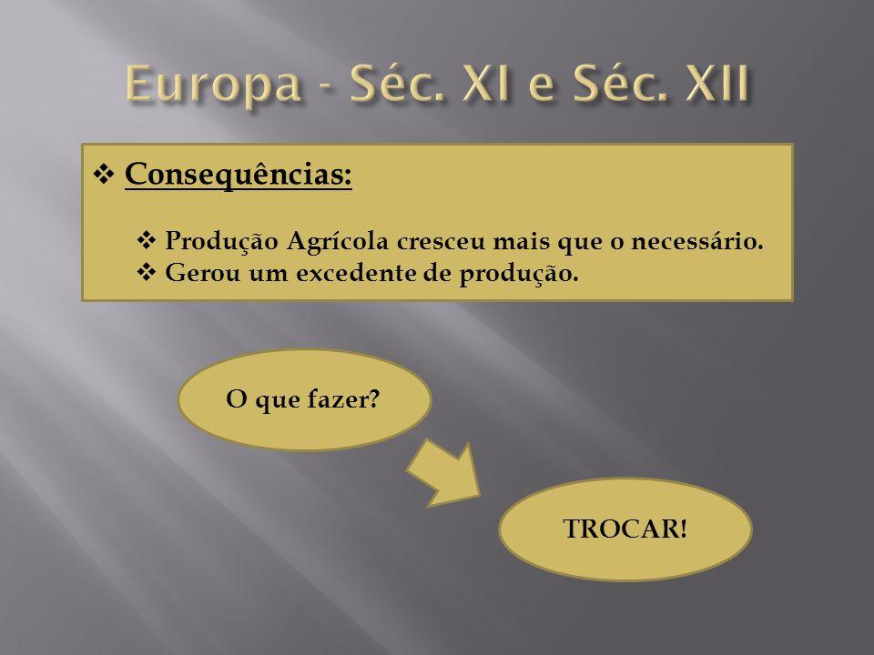 Europa - Séc. XI e Séc. XII Consequências: