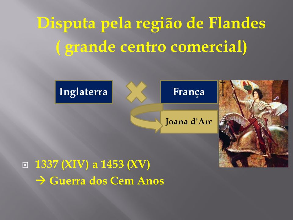 Disputa pela região de Flandes ( grande centro comercial)