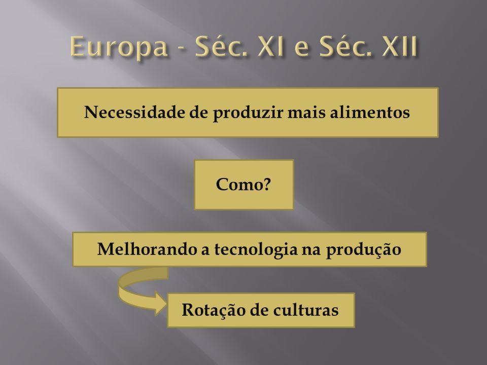 Europa - Séc. XI e Séc. XII Necessidade de produzir mais alimentos