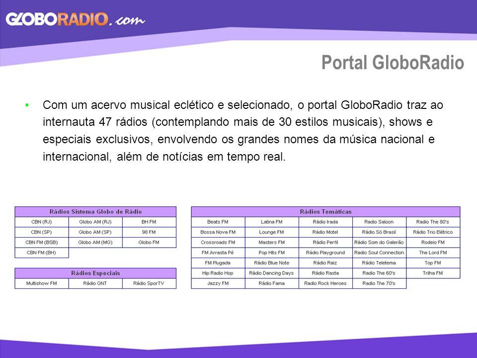 Portal GloboRadio