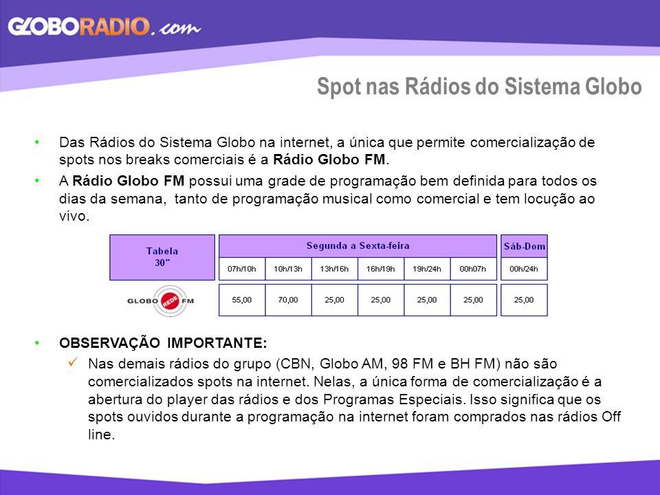 Spot nas Rádios do Sistema Globo