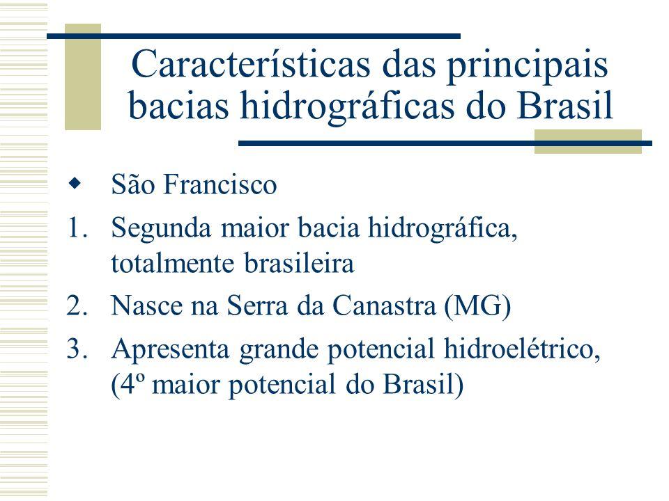 Características das principais bacias hidrográficas do Brasil