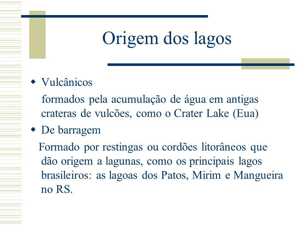 Origem dos lagos Vulcânicos