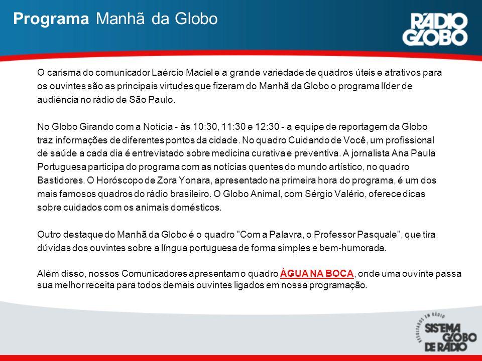 Programa Manhã da Globo