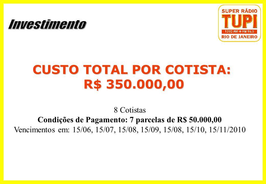CUSTO TOTAL POR COTISTA: R$ 350.000,00
