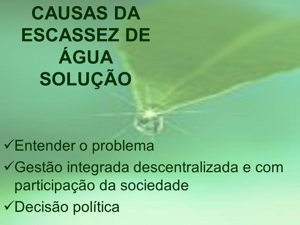 CAUSAS DA ESCASSEZ DE ÁGUA SOLUÇÃO