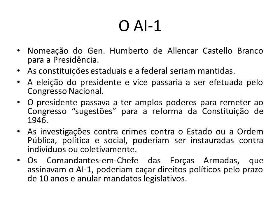 O AI-1Nomeação do Gen. Humberto de Allencar Castello Branco para a Presidência. As constituições estaduais e a federal seriam mantidas.