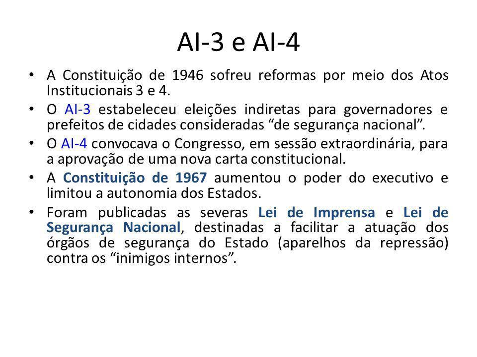 AI-3 e AI-4A Constituição de 1946 sofreu reformas por meio dos Atos Institucionais 3 e 4.