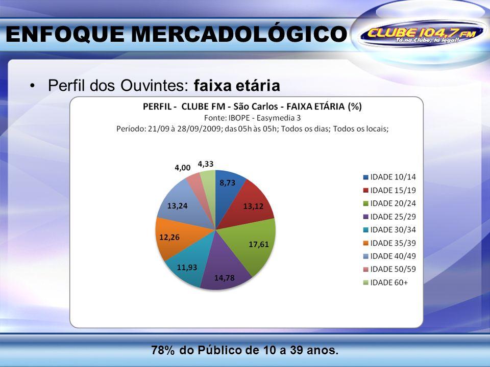 ENFOQUE MERCADOLÓGICO
