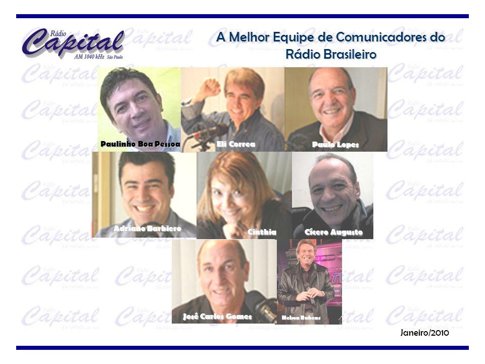 A Melhor Equipe de Comunicadores do Rádio Brasileiro