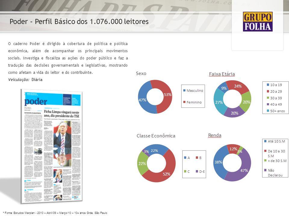 Poder – Perfil Básico dos 1.076.000 leitores