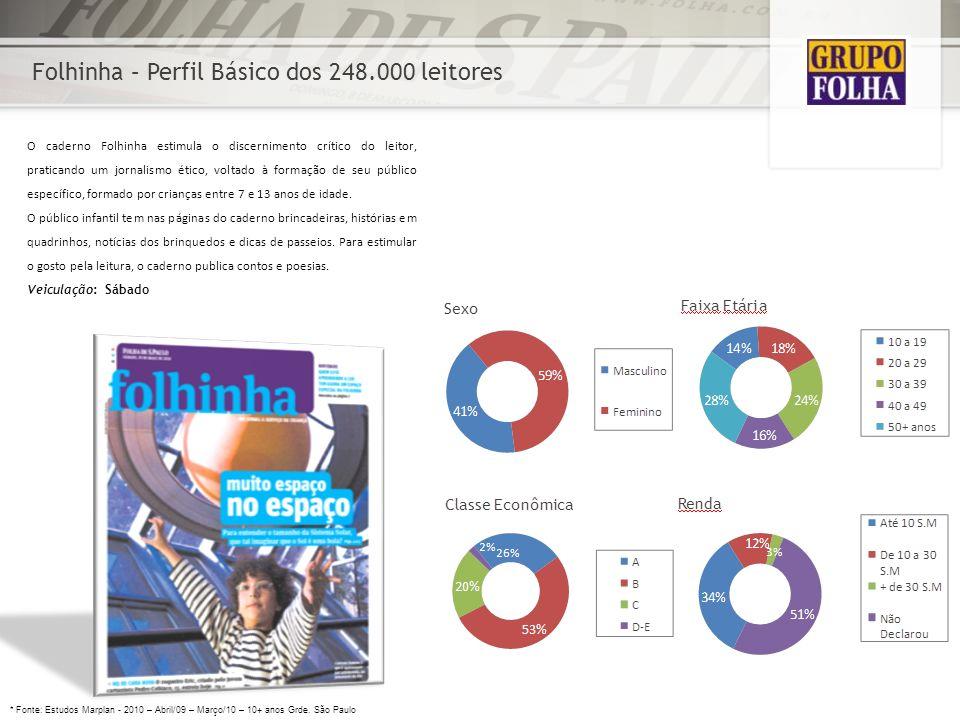 Folhinha – Perfil Básico dos 248.000 leitores