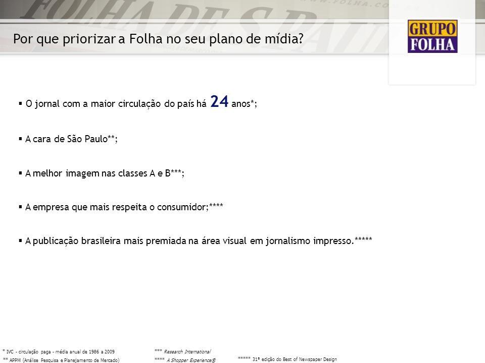 Por que priorizar a Folha no seu plano de mídia