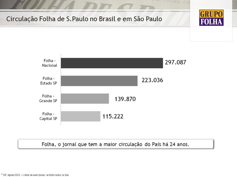 Folha, o jornal que tem a maior circulação do País há 24 anos.