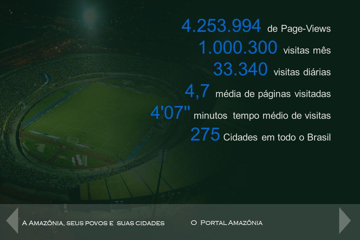 Audiência do Portal 4.253.994 de Page-Views 1.000.300 visitas mês