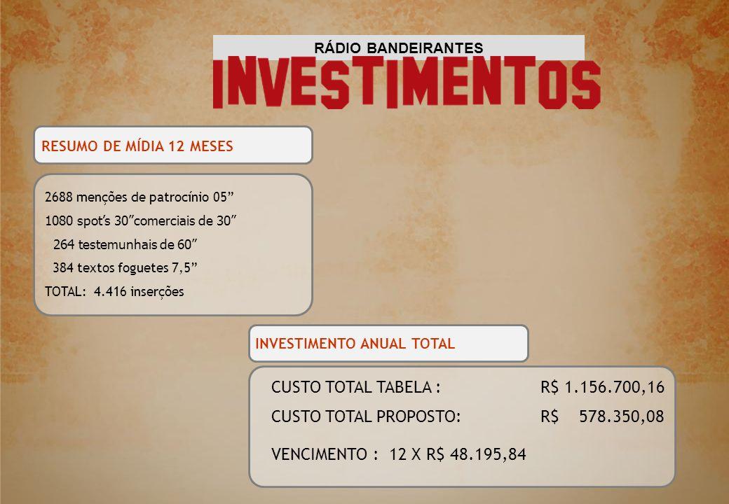 CUSTO TOTAL PROPOSTO: R$ 578.350,08 VENCIMENTO : 12 X R$ 48.195,84