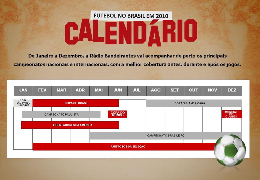 LIBERTADORES DA AMÉRICA CAMPEONATO BRASILEIRO