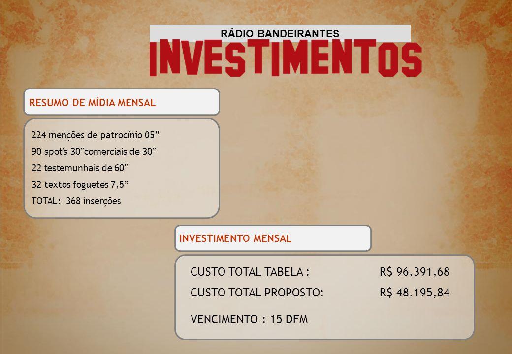 CUSTO TOTAL PROPOSTO: R$ 48.195,84 VENCIMENTO : 15 DFM