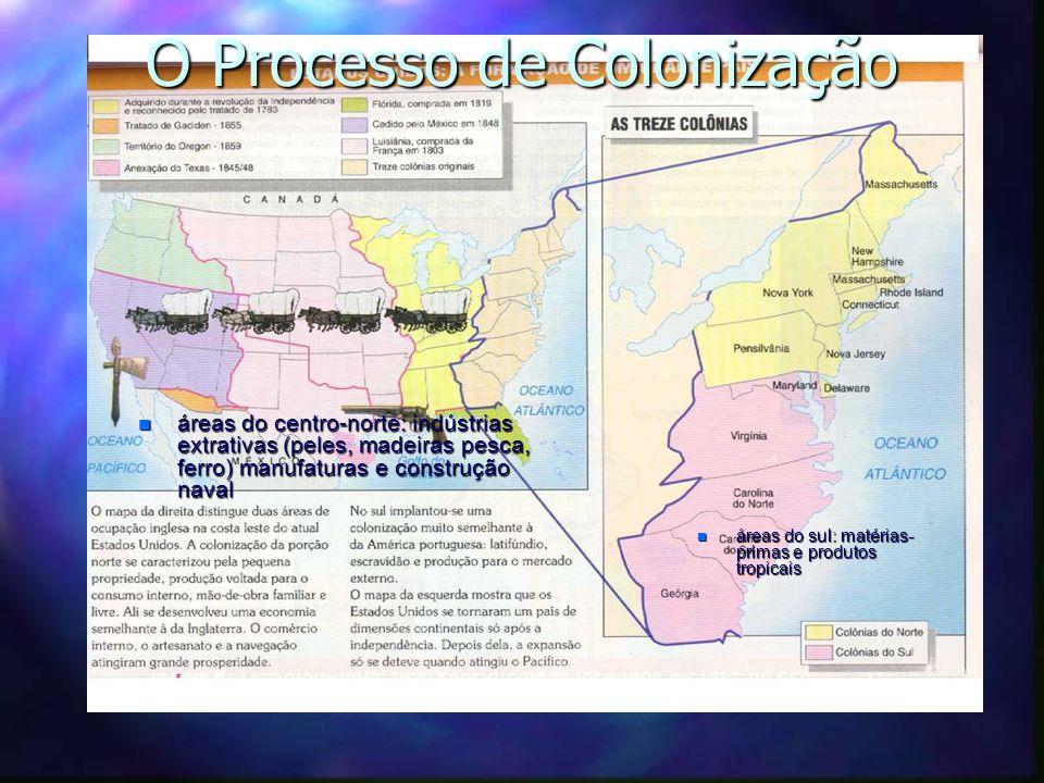 O Processo de Colonização