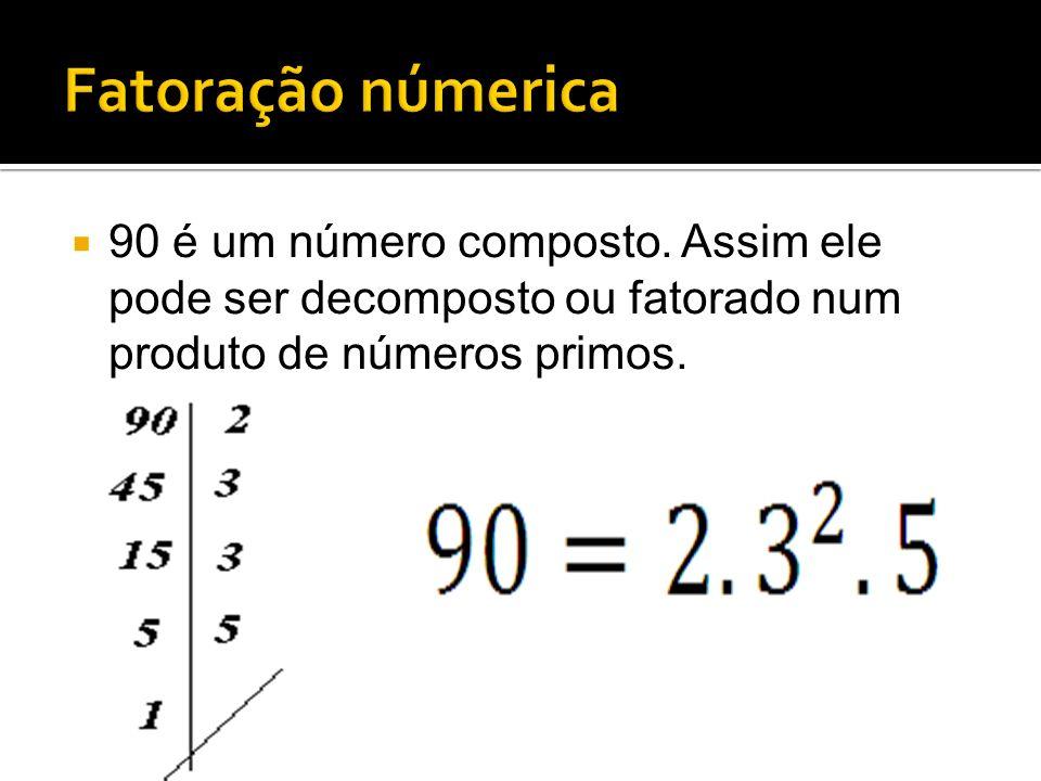 Fatoração númerica90 é um número composto.