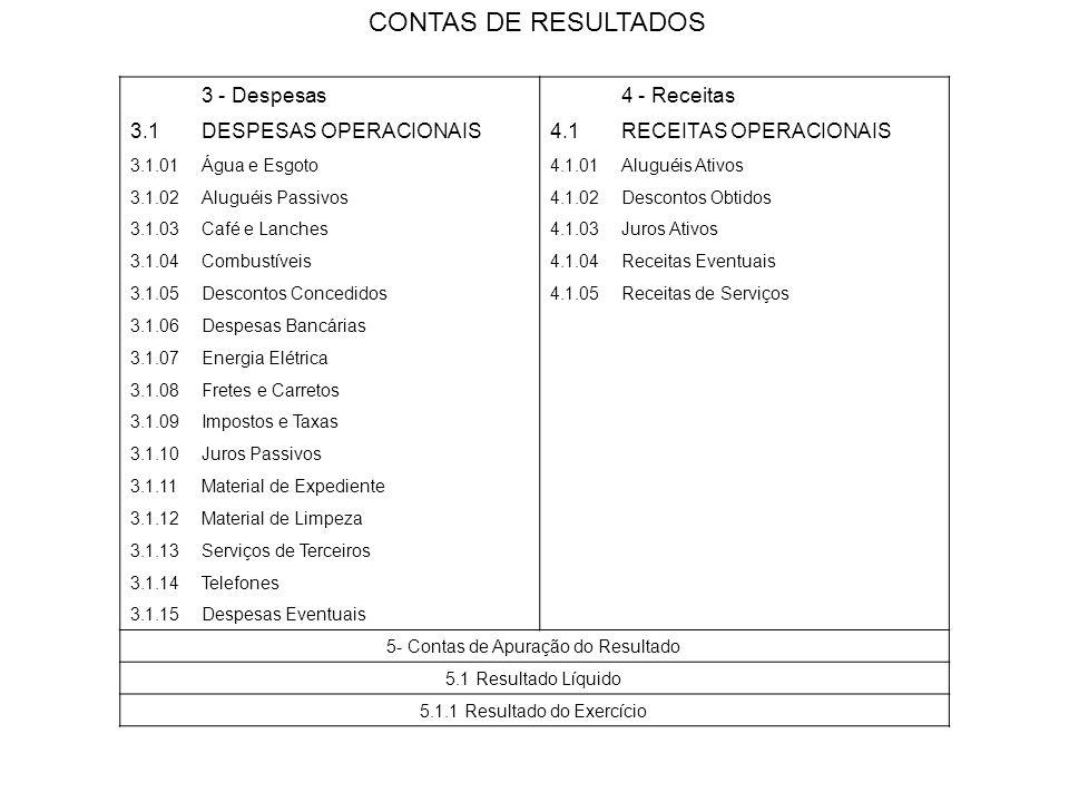 CONTAS DE RESULTADOS 3 - Despesas 4 - Receitas 3.1