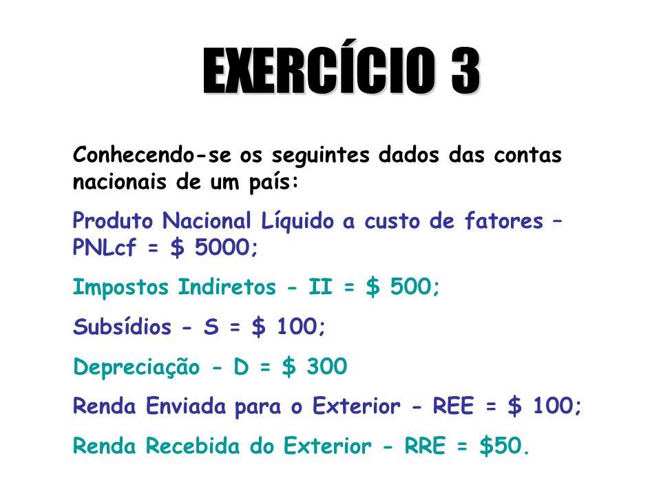 EXERCÍCIO 3 Conhecendo-se os seguintes dados das contas nacionais de um país: Produto Nacional Líquido a custo de fatores – PNLcf = $ 5000;