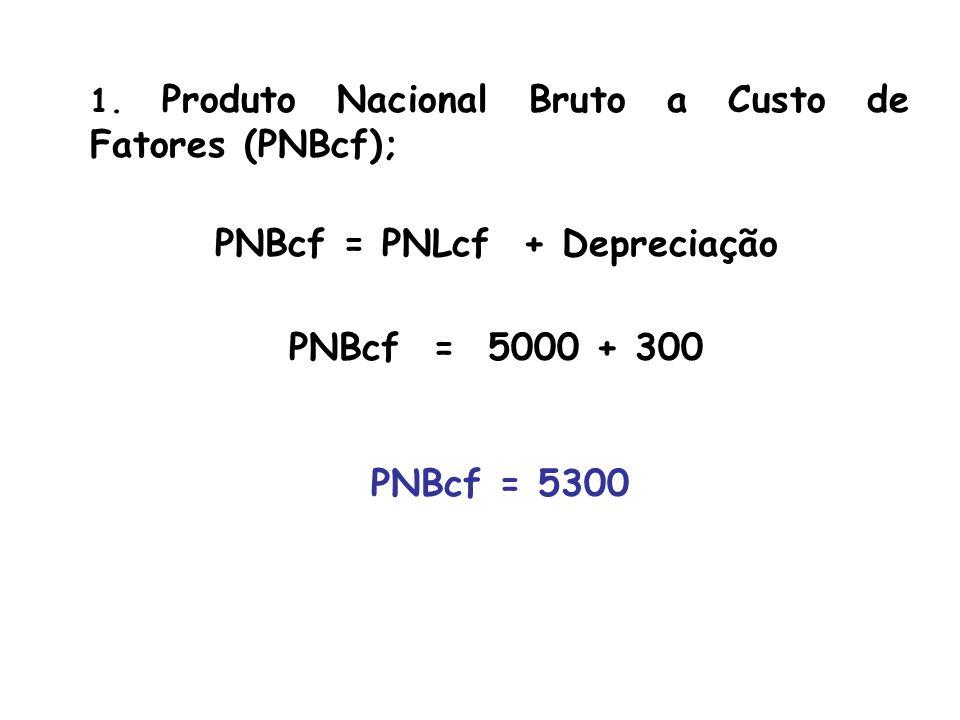 PNBcf = PNLcf + Depreciação