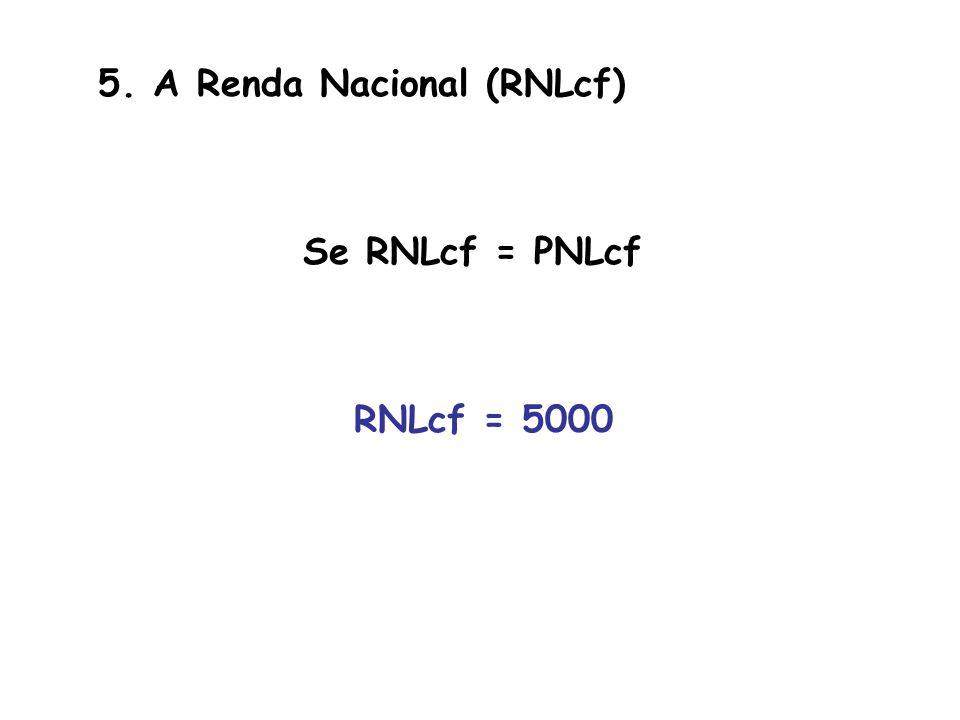 5. A Renda Nacional (RNLcf)