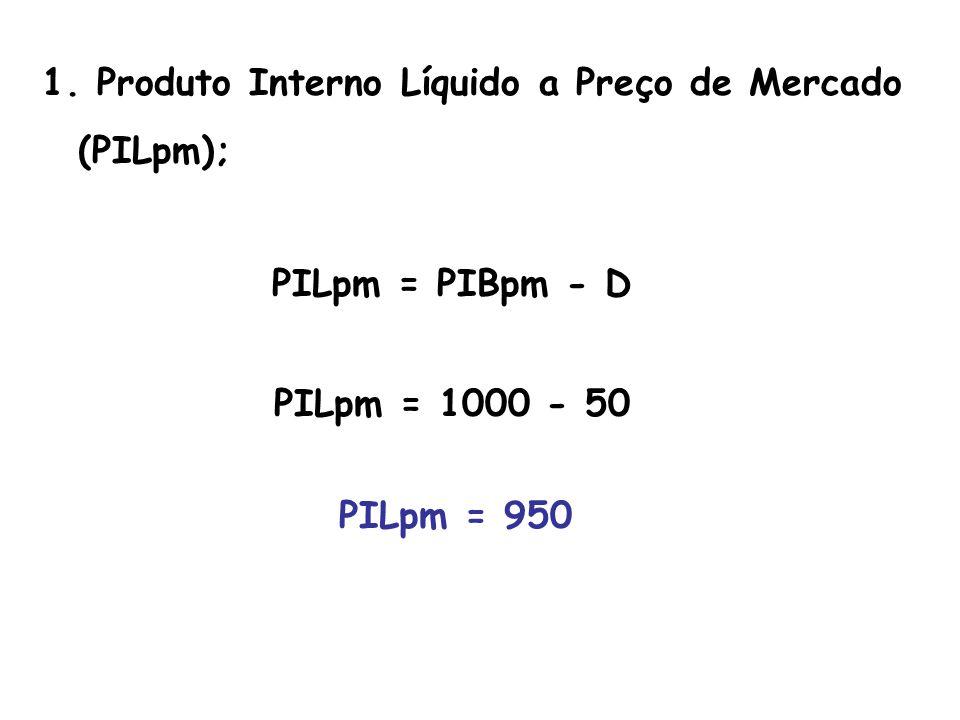 Produto Interno Líquido a Preço de Mercado (PILpm);