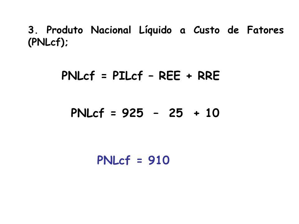PNLcf = PILcf – REE + RRE PNLcf = 925 – 25 + 10 PNLcf = 910