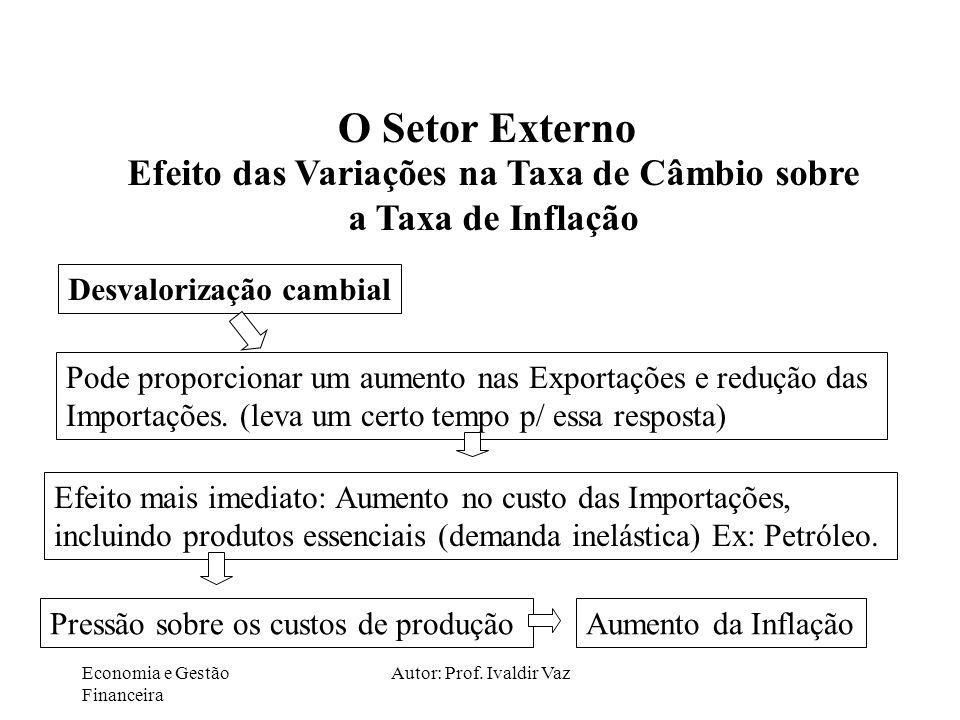 Efeito das Variações na Taxa de Câmbio sobre