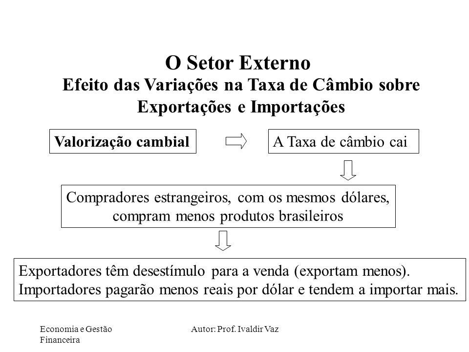 Efeito das Variações na Taxa de Câmbio sobre Exportações e Importações