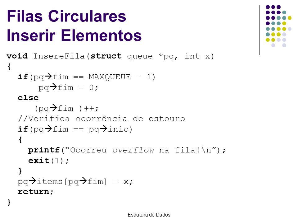 Filas Circulares Inserir Elementos