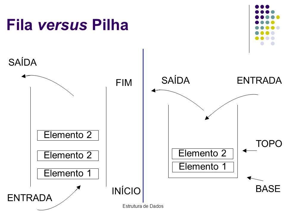 Fila versus Pilha SAÍDA SAÍDA ENTRADA FIM Elemento 2 TOPO Elemento 2