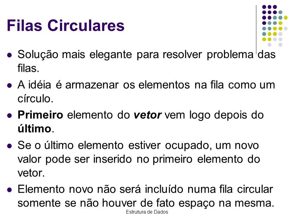 Filas Circulares Solução mais elegante para resolver problema das filas. A idéia é armazenar os elementos na fila como um círculo.