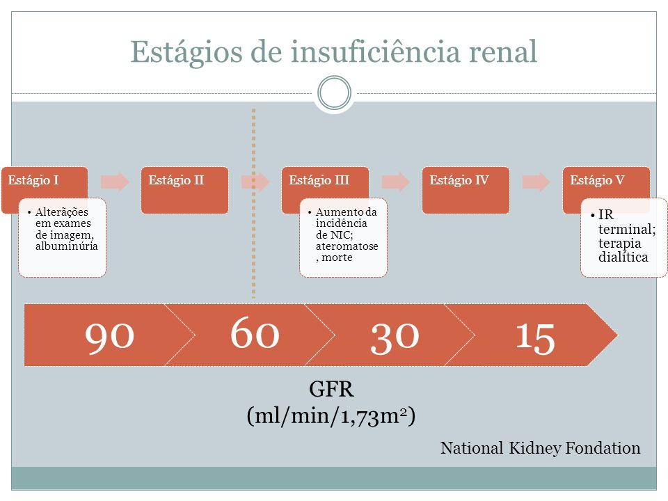 Estágios de insuficiência renal