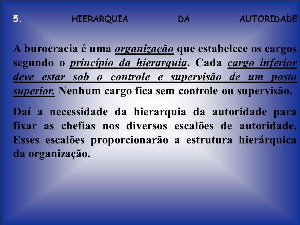 5. HIERARQUIA DA AUTORIDADE